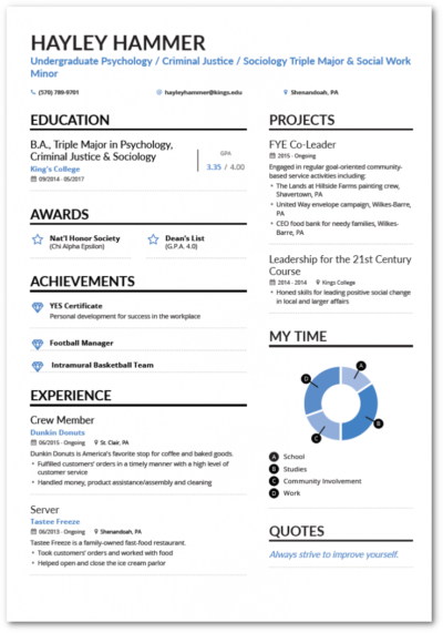 Student Resume Example