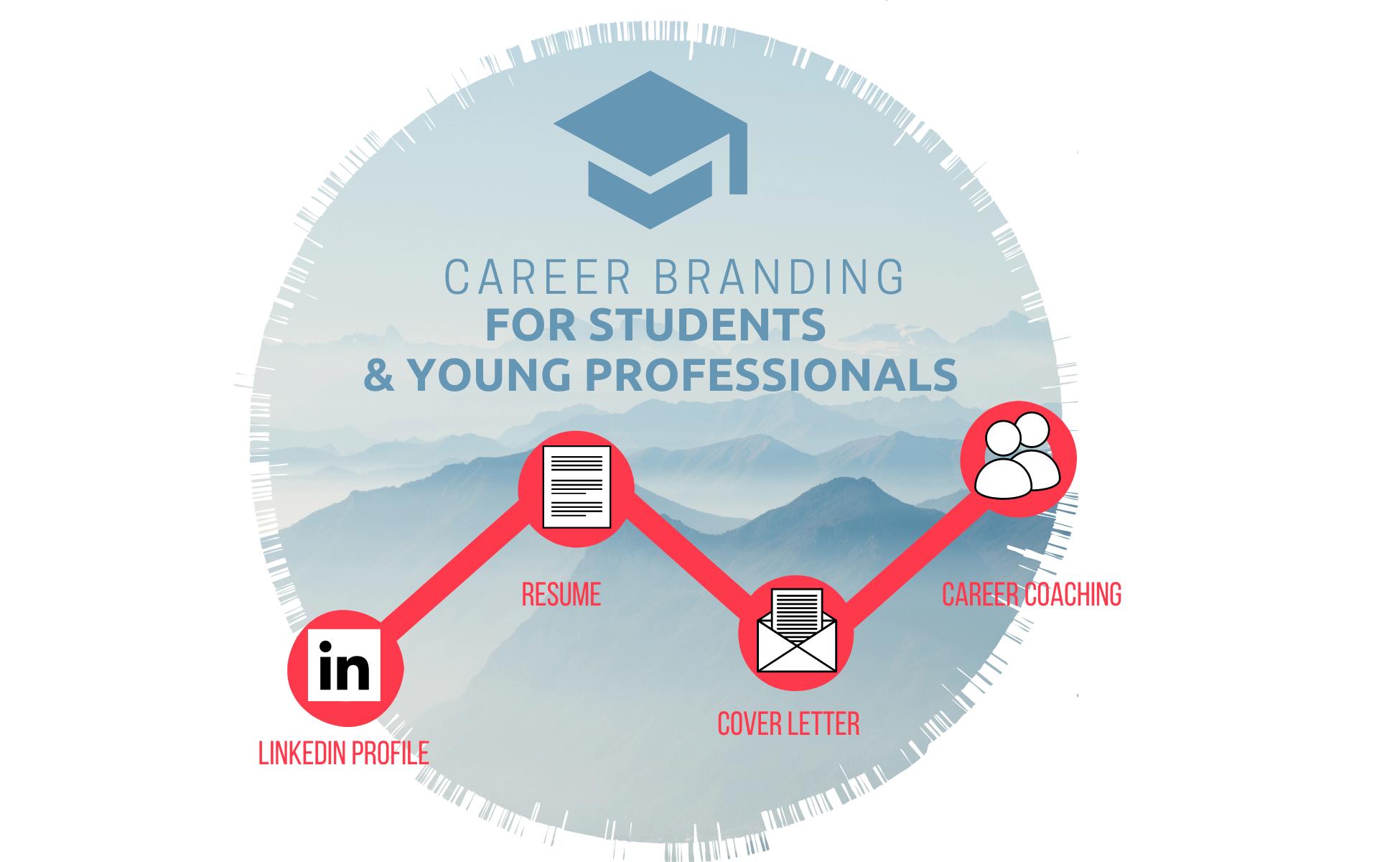 Career Branding Services